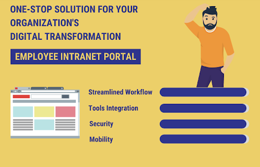 Essential Features of an Employee Intranet Portal
