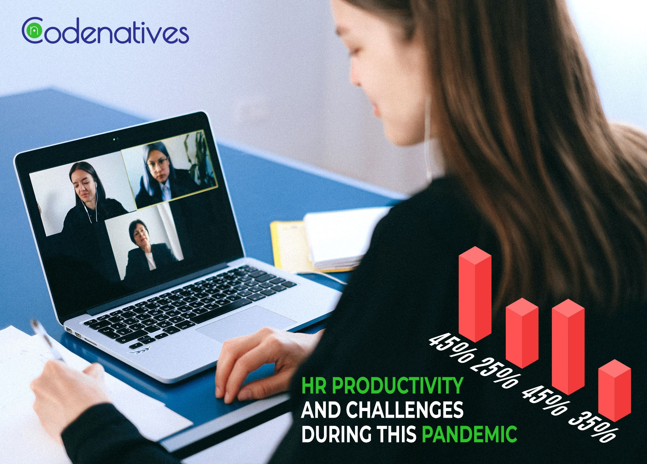 HR productivity and Challenges during these pandemic times